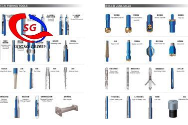 Several Types of Drill Collars