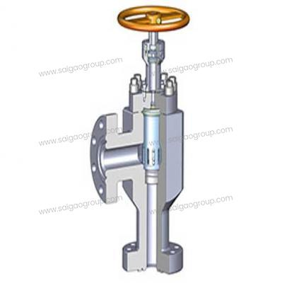 Internal Sleeve Choke Valve
