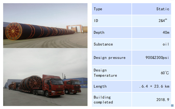 2&4 Inch Pipe Exporting to Venezuela 2018